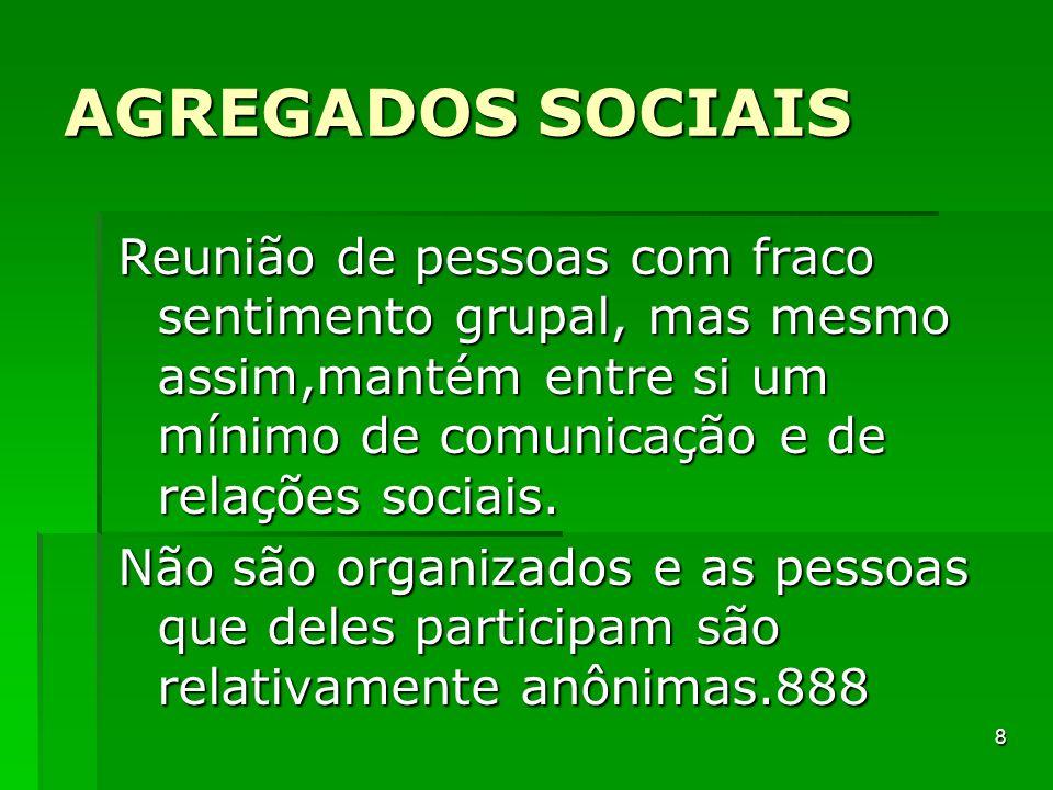 Tipos de agregados sociais MULTIDÃO MULTIDÃO Características: Características: falta de organização; anonimato; objetivos comuns; indiferenciação; proximidade física.