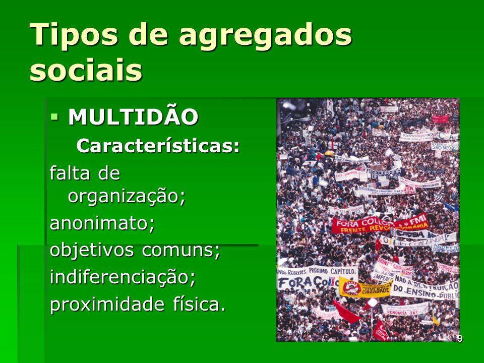 Tipos de agregados sociais MULTIDÃO MULTIDÃO Características: Características: falta de organização; anonimato; objetivos comuns; indiferenciação; pro
