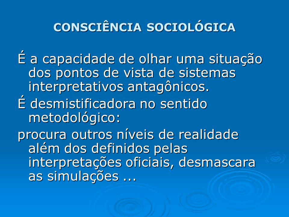 CONSCIÊNCIA SOCIOLÓGICA É a capacidade de olhar uma situação dos pontos de vista de sistemas interpretativos antagônicos. É desmistificadora no sentid