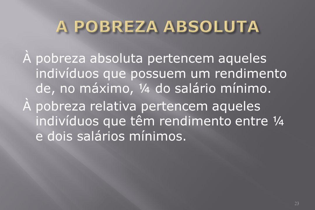 À pobreza absoluta pertencem aqueles indivíduos que possuem um rendimento de, no máximo, ¼ do salário mínimo.