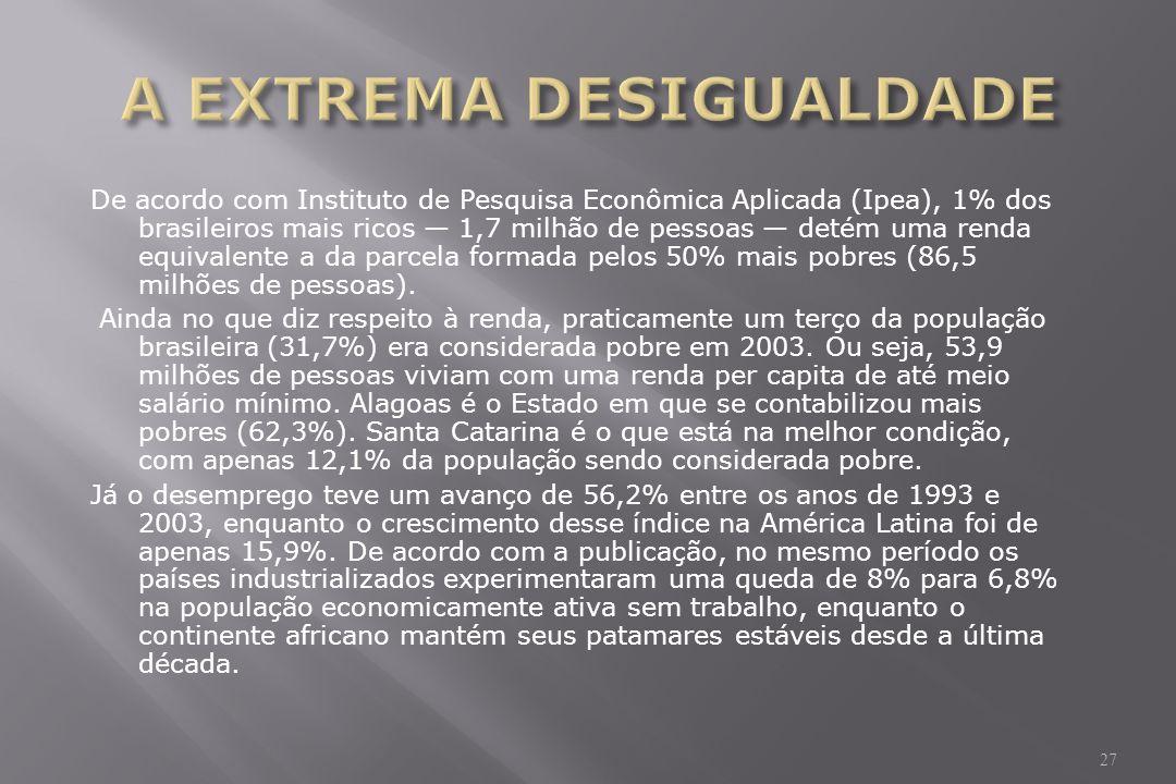 De acordo com Instituto de Pesquisa Econômica Aplicada (Ipea), 1% dos brasileiros mais ricos 1,7 milhão de pessoas detém uma renda equivalente a da parcela formada pelos 50% mais pobres (86,5 milhões de pessoas).