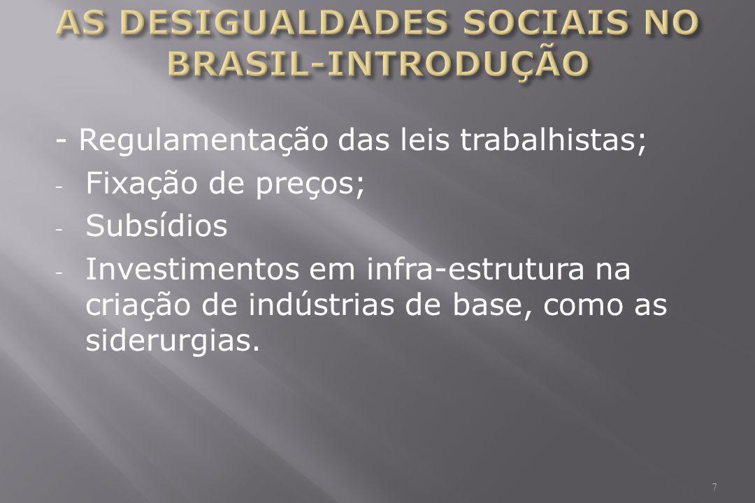- Regulamentação das leis trabalhistas; - Fixação de preços; - Subsídios - Investimentos em infra-estrutura na criação de indústrias de base, como as siderurgias.
