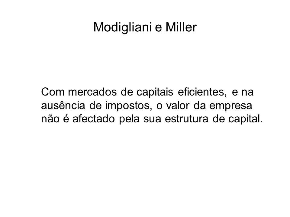 Modigliani e Miller Com mercados de capitais eficientes, e na ausência de impostos, o valor da empresa não é afectado pela sua estrutura de capital.