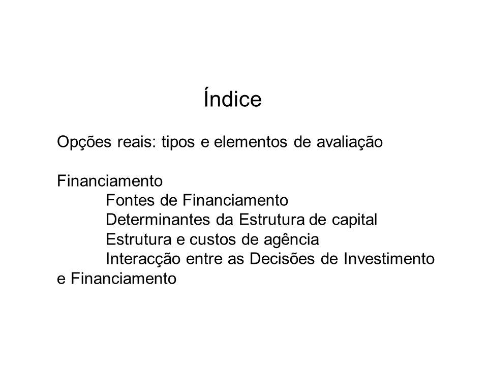 Índice Opções reais: tipos e elementos de avaliação Financiamento Fontes de Financiamento Determinantes da Estrutura de capital Estrutura e custos de