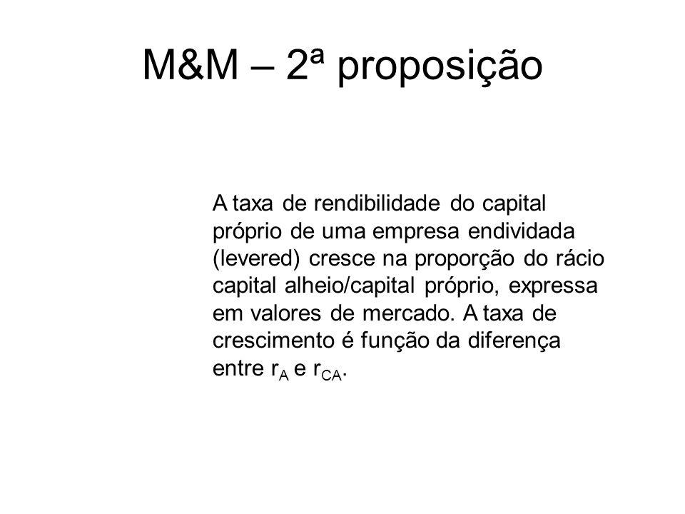 M&M – 2ª proposição A taxa de rendibilidade do capital próprio de uma empresa endividada (levered) cresce na proporção do rácio capital alheio/capital