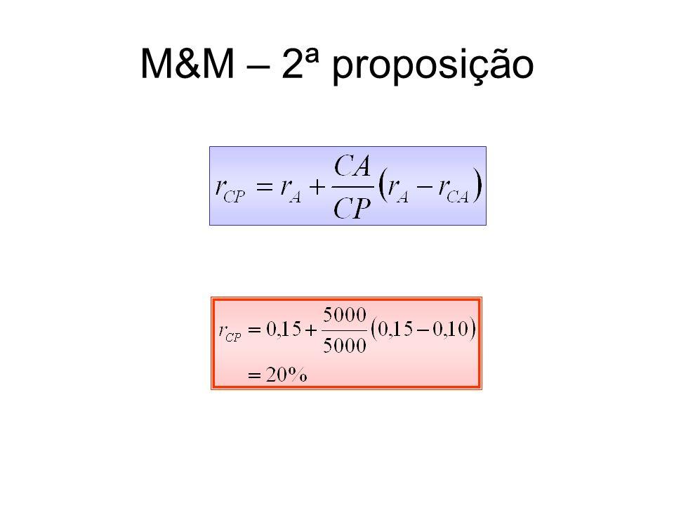 M&M – 2ª proposição