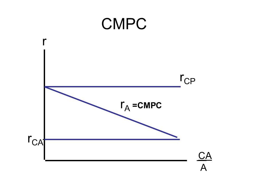 r CA A r CA r CP r A =CMPC CMPC