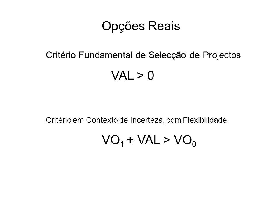Opções Reais Critério Fundamental de Selecção de Projectos VAL > 0 Critério em Contexto de Incerteza, com Flexibilidade VO 1 + VAL > VO 0
