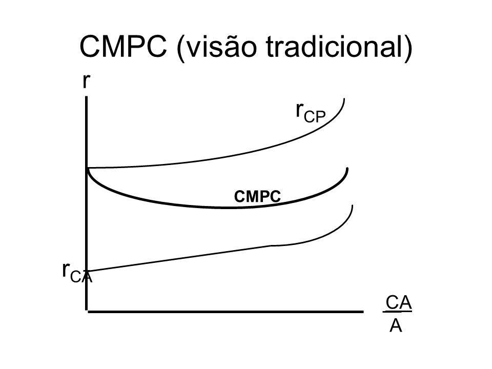 r CA A r CA r CP CMPC CMPC (visão tradicional)