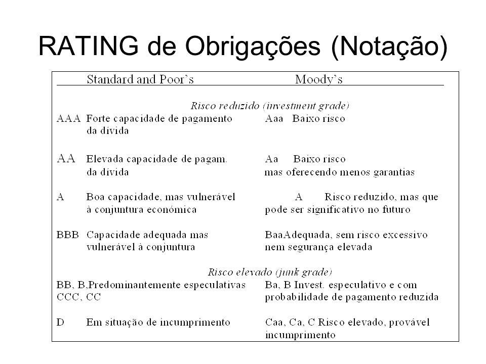RATING de Obrigações (Notação)