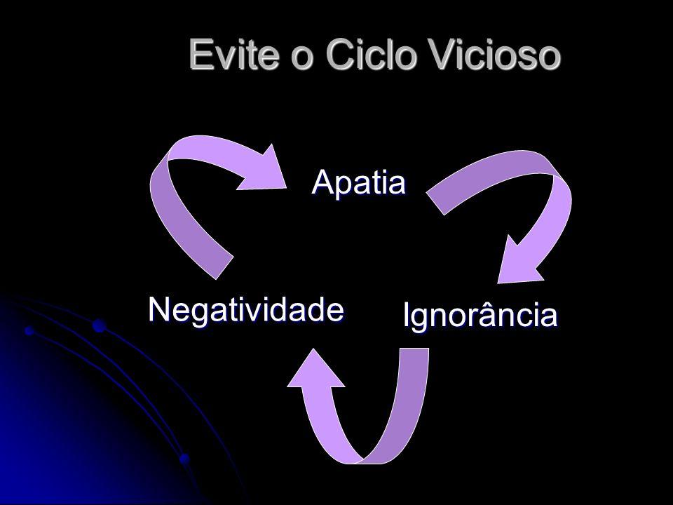 Evite o Ciclo Vicioso Apatia Negatividade Ignorância