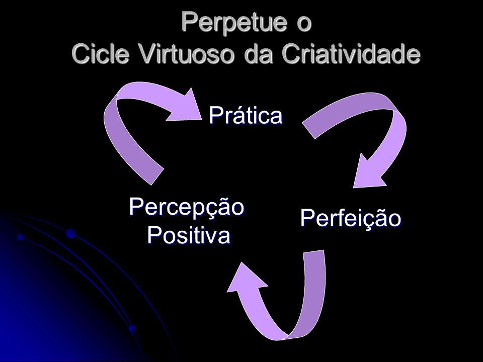Perpetue o Cicle Virtuoso da Criatividade Prática Perfeição Percepção Positiva