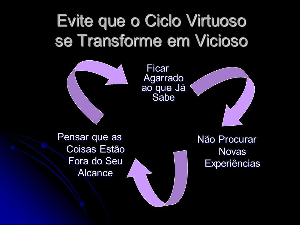 Evite que o Ciclo Virtuoso se Transforme em Vicioso Ficar Agarrado ao que Já Sabe Pensar que as Coisas Estão Fora do Seu Alcance Não Procurar Novas Ex