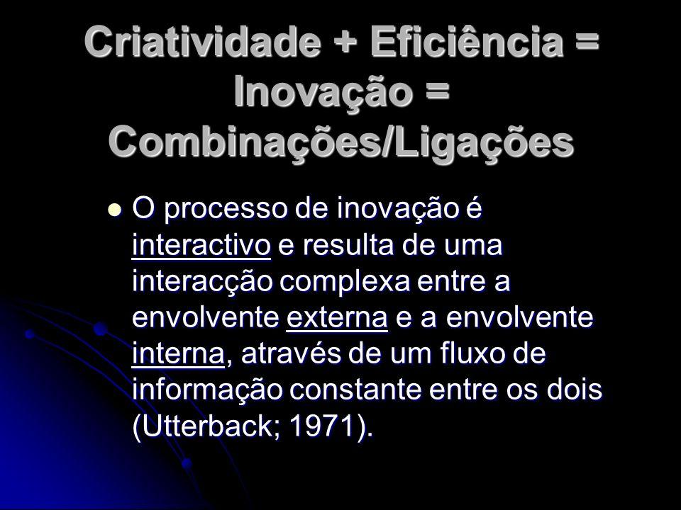 O processo de inovação é interactivo e resulta de uma interacção complexa entre a envolvente externa e a envolvente interna, através de um fluxo de in