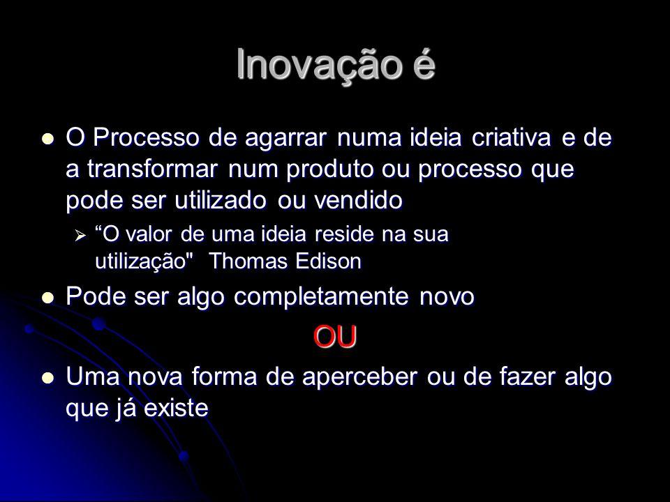 Inovação é O Processo de agarrar numa ideia criativa e de a transformar num produto ou processo que pode ser utilizado ou vendido O Processo de agarra