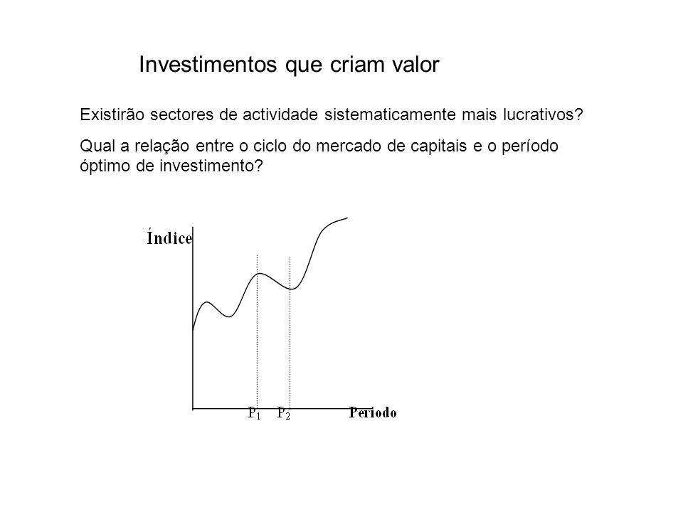 Investimentos que criam valor Existirão sectores de actividade sistematicamente mais lucrativos.