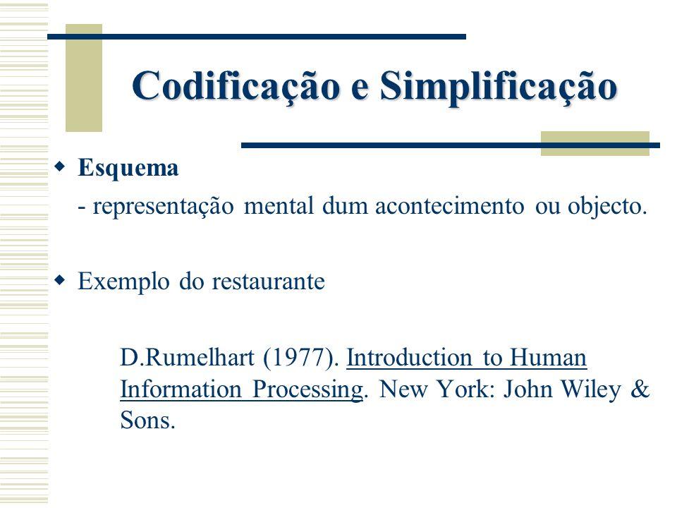 Codificação e Simplificação Esquema - representação mental dum acontecimento ou objecto. Exemplo do restaurante D.Rumelhart (1977). Introduction to Hu