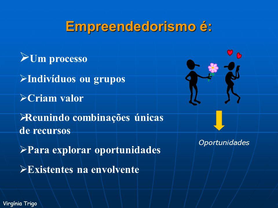 Empreendedorismo é: Um processo Indivíduos ou grupos Criam valor Reunindo combinações únicas de recursos Para explorar oportunidades Existentes na env