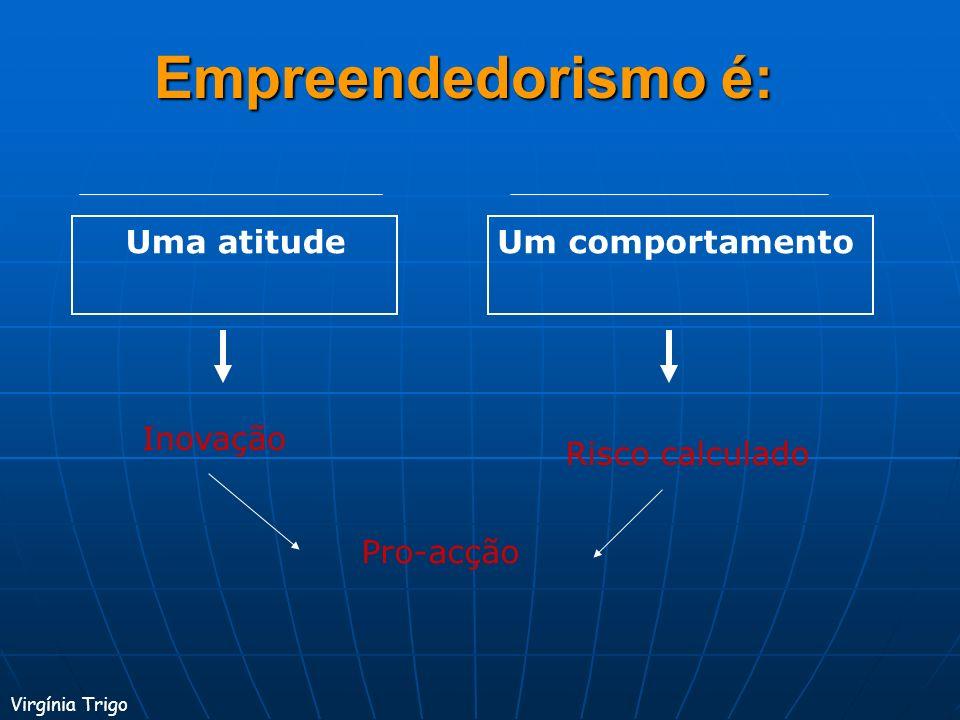 Empreendedorismo é: Virgínia Trigo Uma atitudeUm comportamento Inovação Risco calculado Pro-acção