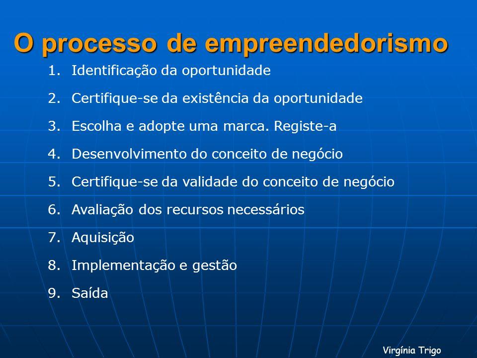 O processo de empreendedorismo Virgínia Trigo 1.Identificação da oportunidade 2.Certifique-se da existência da oportunidade 3.Escolha e adopte uma mar