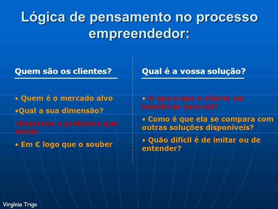 Lógica de pensamento no processo empreendedor: Virgínia Trigo Quem são os clientes? Quem é o mercado alvo Qual a sua dimensão? Descreva o problema que