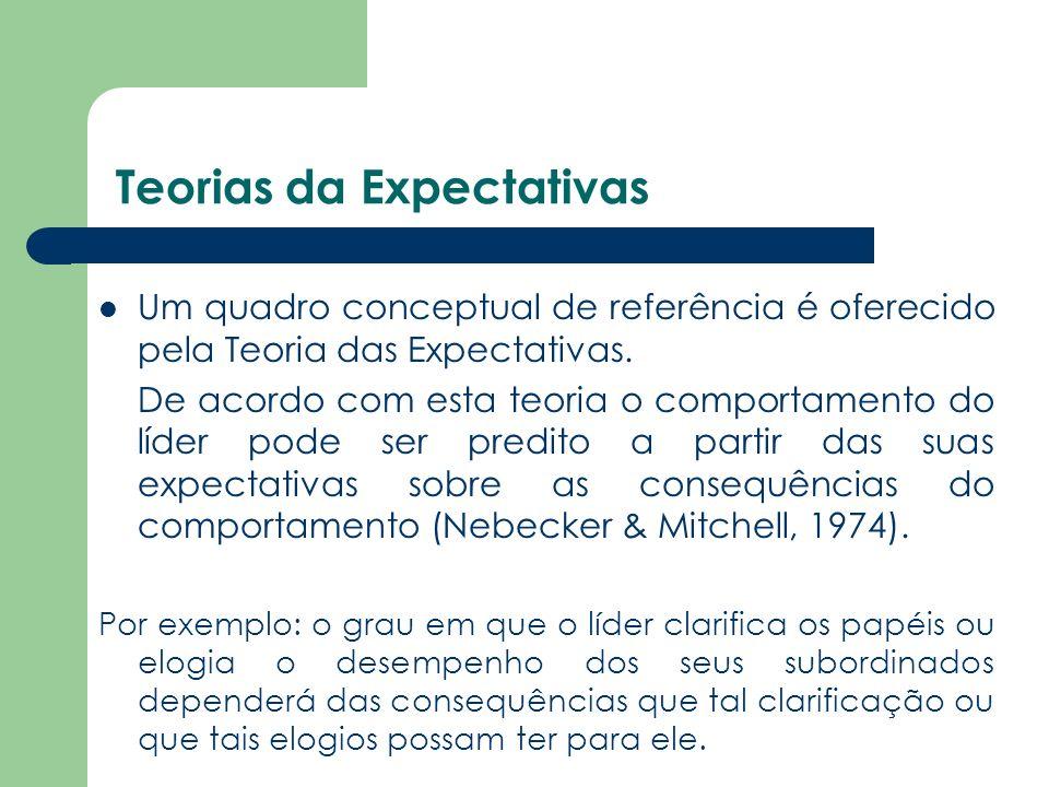 Teorias da Expectativas Um quadro conceptual de referência é oferecido pela Teoria das Expectativas. De acordo com esta teoria o comportamento do líde