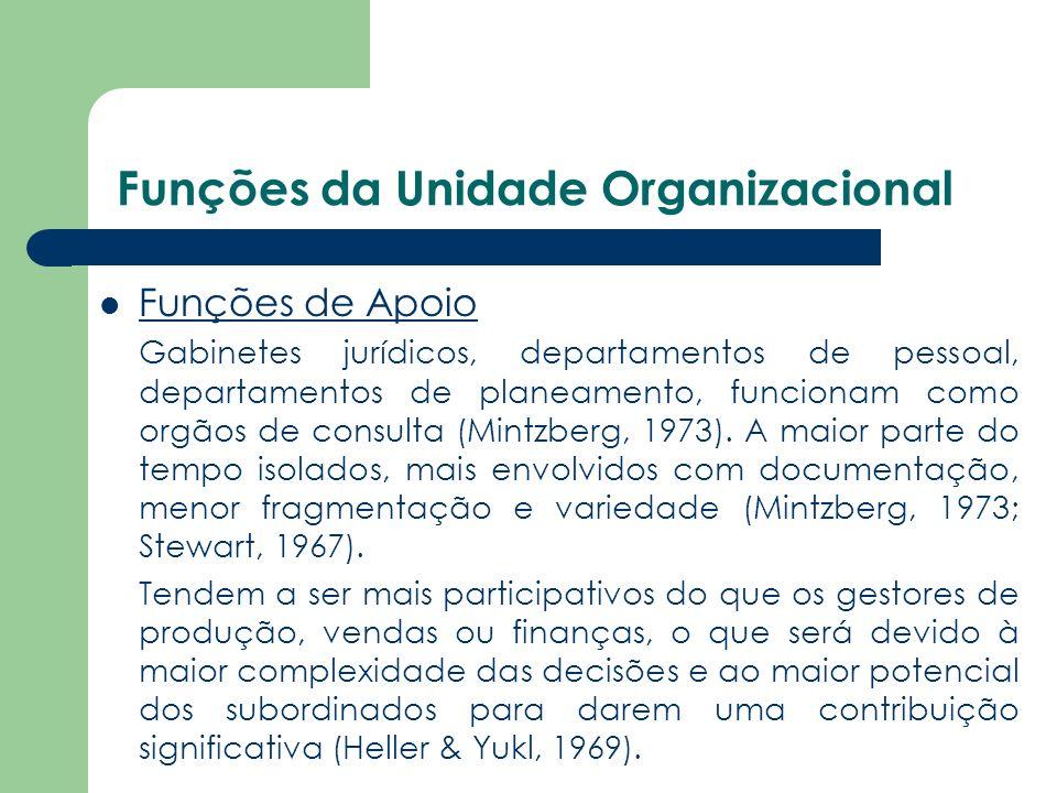 Funções da Unidade Organizacional Funções de Apoio Gabinetes jurídicos, departamentos de pessoal, departamentos de planeamento, funcionam como orgãos