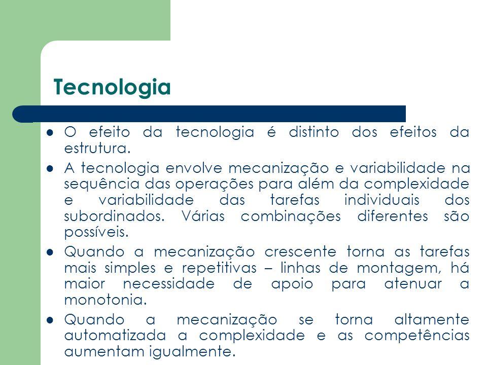 Tecnologia O efeito da tecnologia é distinto dos efeitos da estrutura. A tecnologia envolve mecanização e variabilidade na sequência das operações par