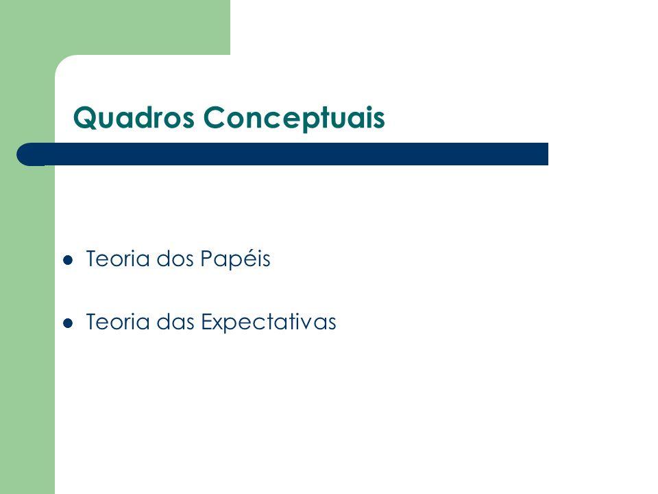 Quadros Conceptuais Teoria dos Papéis Teoria das Expectativas