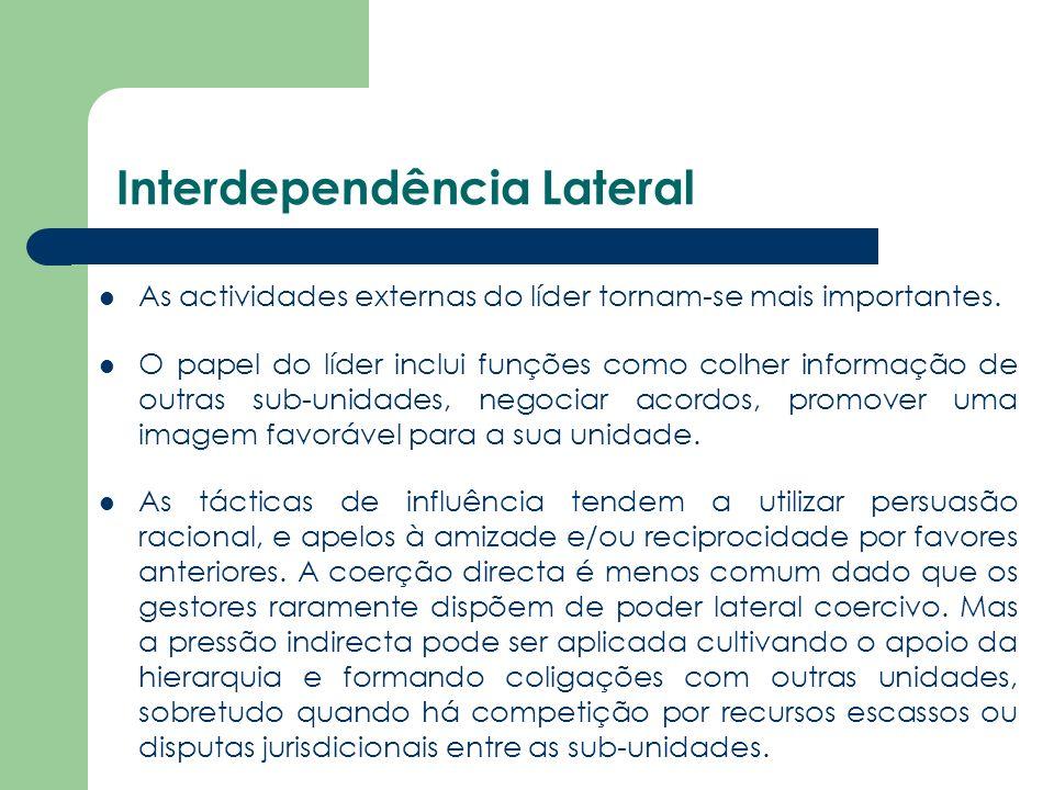 Interdependência Lateral As actividades externas do líder tornam-se mais importantes. O papel do líder inclui funções como colher informação de outras