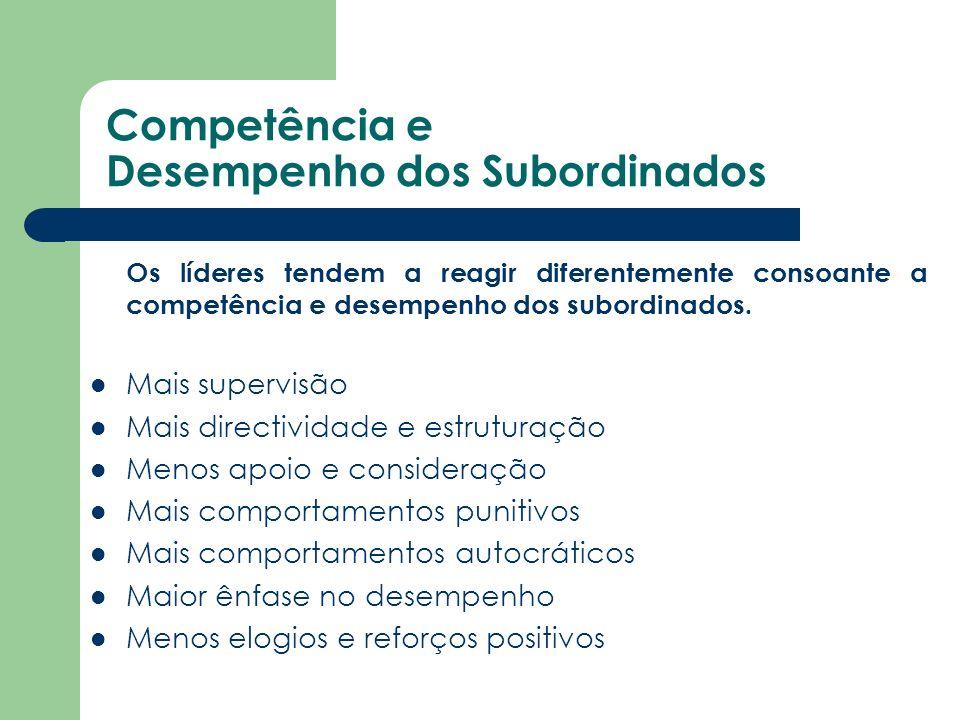 Competência e Desempenho dos Subordinados Os líderes tendem a reagir diferentemente consoante a competência e desempenho dos subordinados. Mais superv