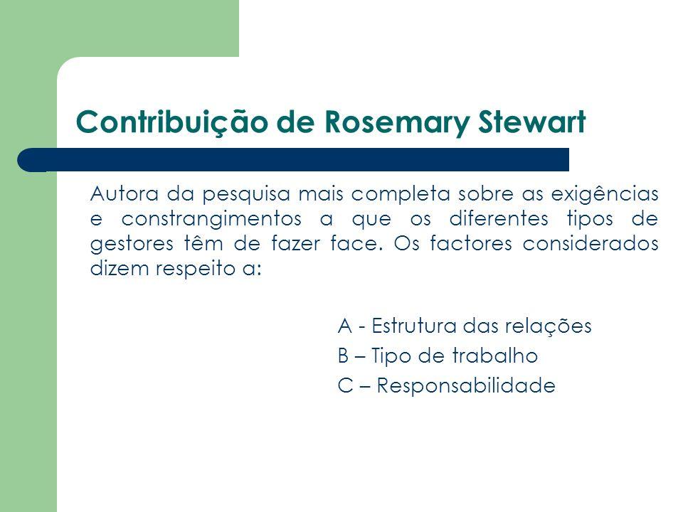 Contribuição de Rosemary Stewart Autora da pesquisa mais completa sobre as exigências e constrangimentos a que os diferentes tipos de gestores têm de