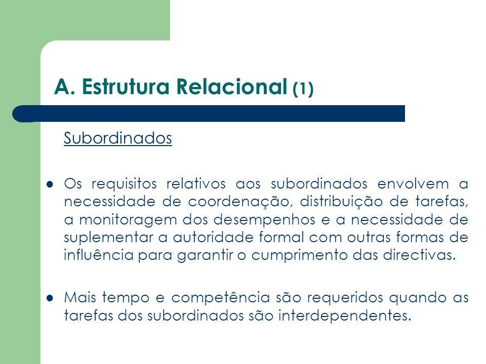 A. Estrutura Relacional (1) Subordinados Os requisitos relativos aos subordinados envolvem a necessidade de coordenação, distribuição de tarefas, a mo