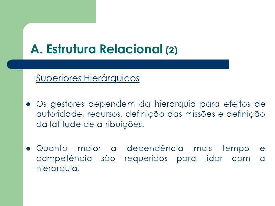 A. Estrutura Relacional (2) Superiores Hierárquicos Os gestores dependem da hierarquia para efeitos de autoridade, recursos, definição das missões e d