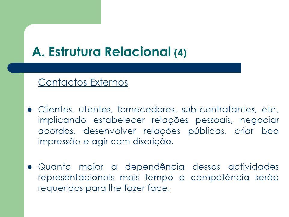 A. Estrutura Relacional (4) Contactos Externos Clientes, utentes, fornecedores, sub-contratantes, etc, implicando estabelecer relações pessoais, negoc