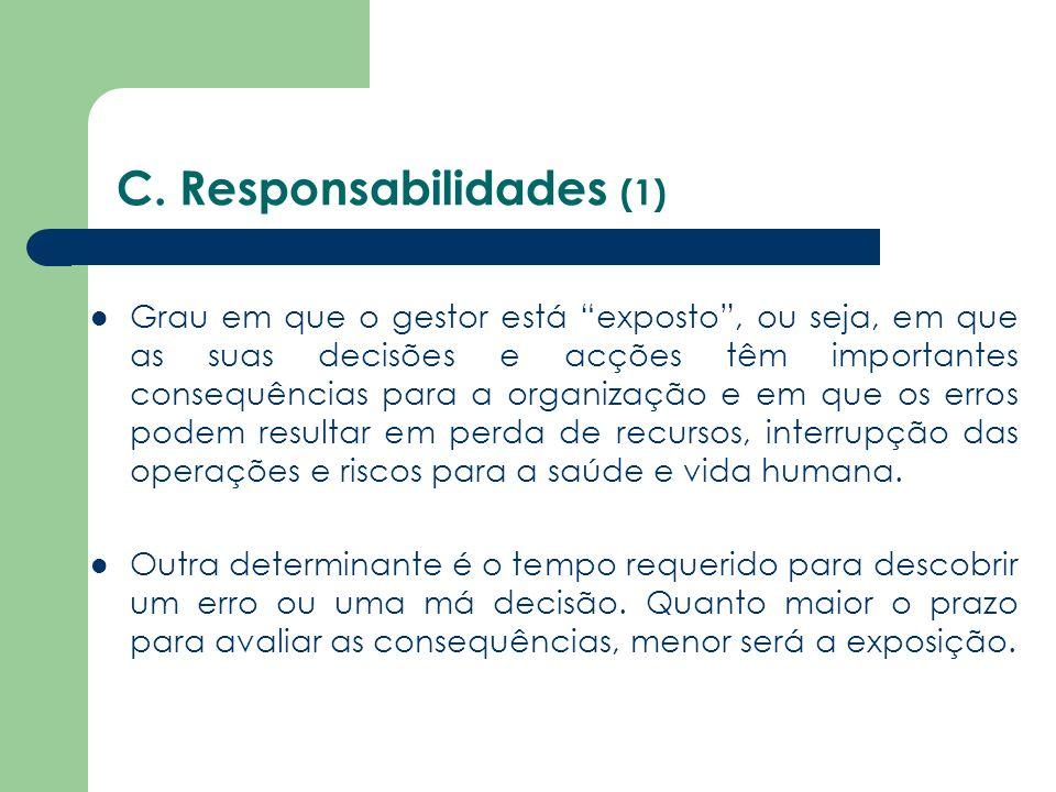 C. Responsabilidades (1) Grau em que o gestor está exposto, ou seja, em que as suas decisões e acções têm importantes consequências para a organização