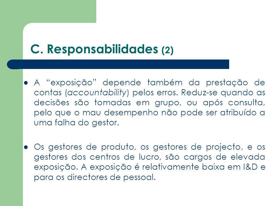 C. Responsabilidades (2) A exposição depende também da prestação de contas (accountability) pelos erros. Reduz-se quando as decisões são tomadas em gr