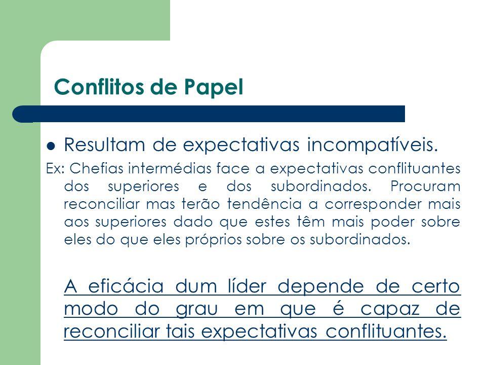Conflitos de Papel Resultam de expectativas incompatíveis. Ex: Chefias intermédias face a expectativas conflituantes dos superiores e dos subordinados
