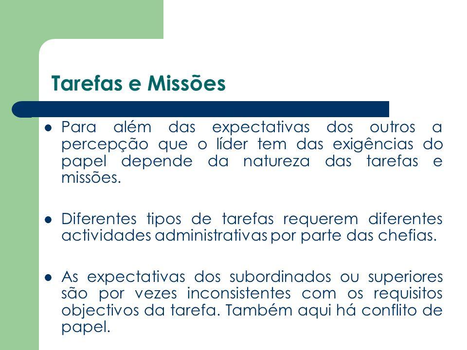 Tarefas e Missões Para além das expectativas dos outros a percepção que o líder tem das exigências do papel depende da natureza das tarefas e missões.