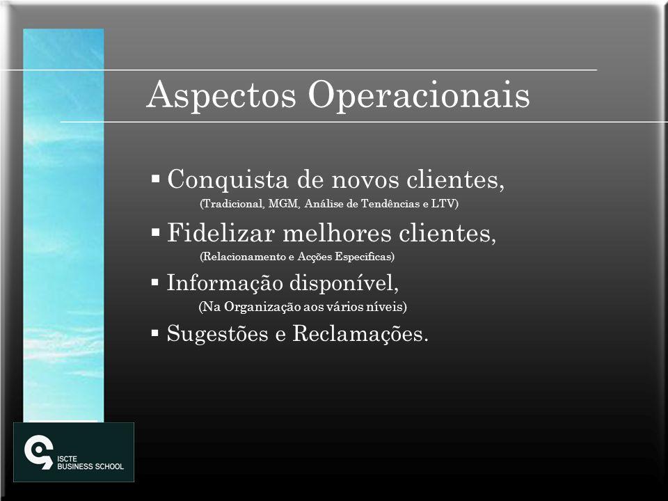 Aspectos Operacionais Conquista de novos clientes, (Tradicional, MGM, Análise de Tendências e LTV) Fidelizar melhores clientes, (Relacionamento e Acções Especificas) Informação disponível, (Na Organização aos vários níveis) Sugestões e Reclamações.