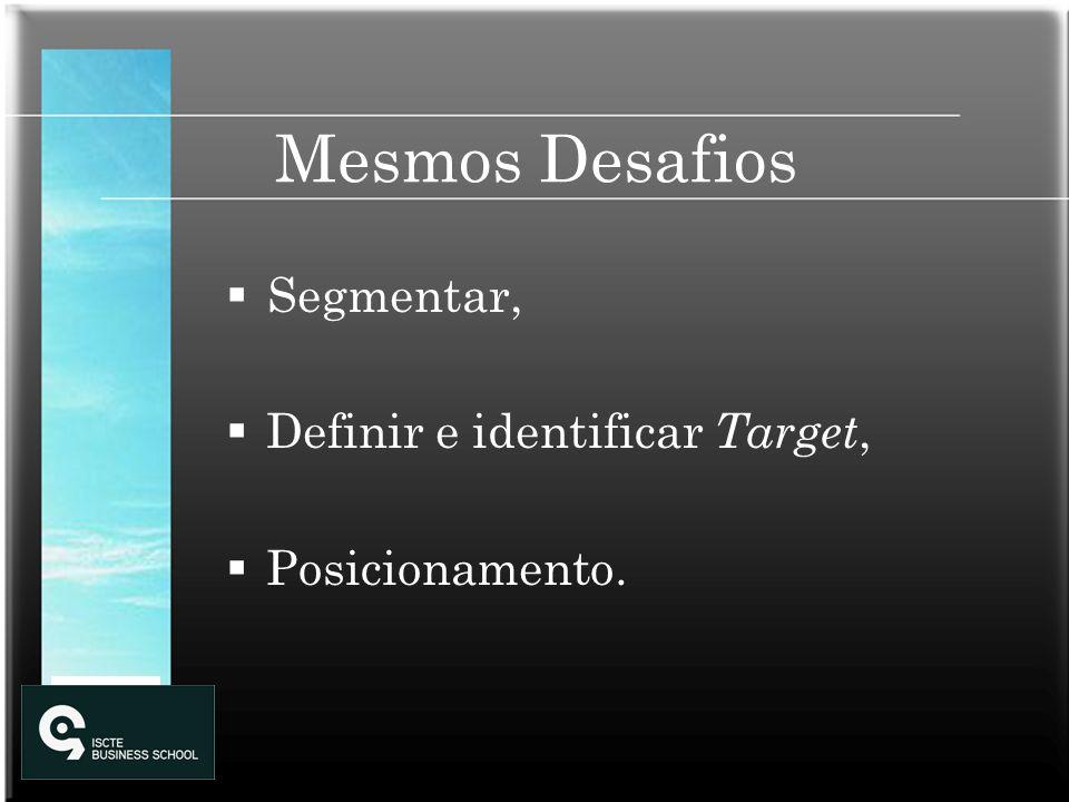 Mesmos Desafios Segmentar, Definir e identificar Target, Posicionamento.