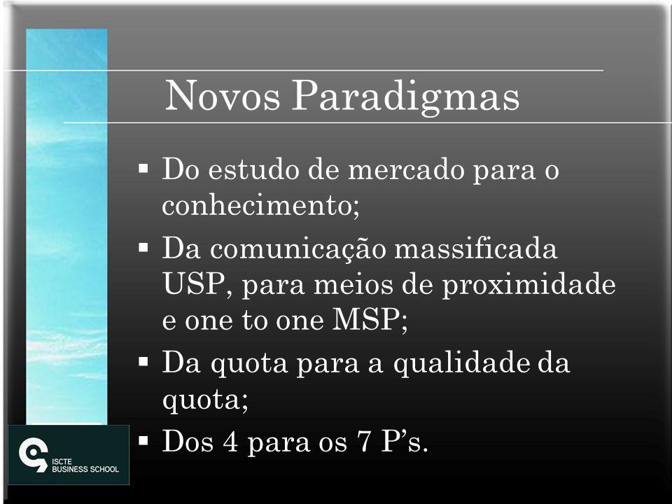 Novos Paradigmas Do estudo de mercado para o conhecimento; Da comunicação massificada USP, para meios de proximidade e one to one MSP; Da quota para a qualidade da quota; Dos 4 para os 7 Ps.