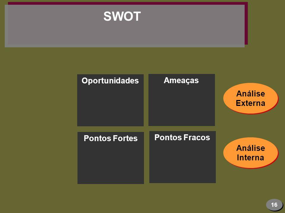 16 SWOT Oportunidades Ameaças Pontos Fortes Pontos Fracos Análise Interna Análise Externa