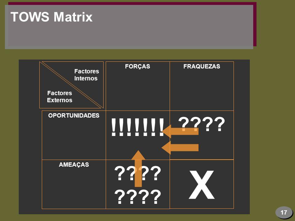 17 TOWS Matrix OPORTUNIDADES AMEAÇAS FORÇAS !!!!!!! ???? FRAQUEZAS ???? X Factores Externos Factores Internos