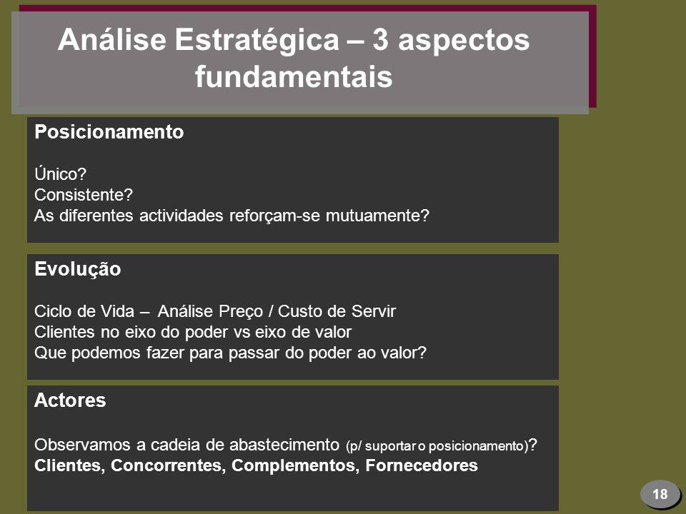 18 Análise Estratégica – 3 aspectos fundamentais Posicionamento Único? Consistente? As diferentes actividades reforçam-se mutuamente? Evolução Ciclo d