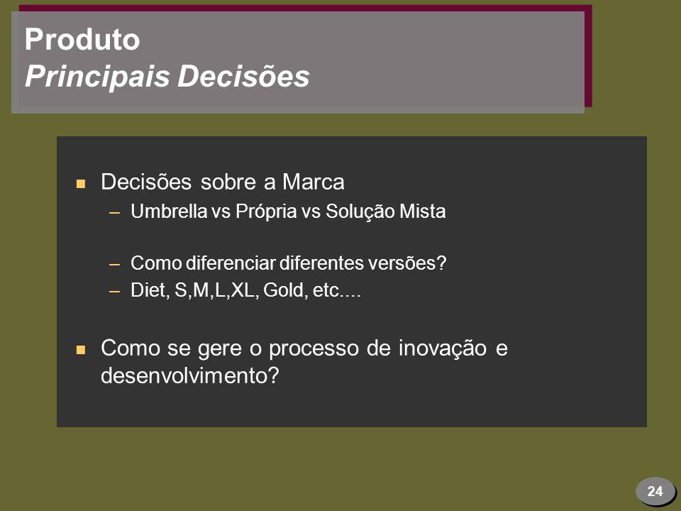 24 Produto Principais Decisões n Decisões sobre a Marca –Umbrella vs Própria vs Solução Mista –Como diferenciar diferentes versões? –Diet, S,M,L,XL, G