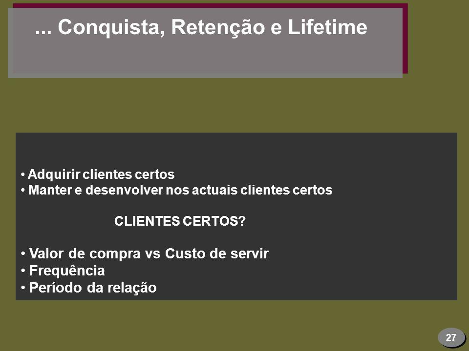 27... Conquista, Retenção e Lifetime Adquirir clientes certos Manter e desenvolver nos actuais clientes certos CLIENTES CERTOS? Valor de compra vs Cus