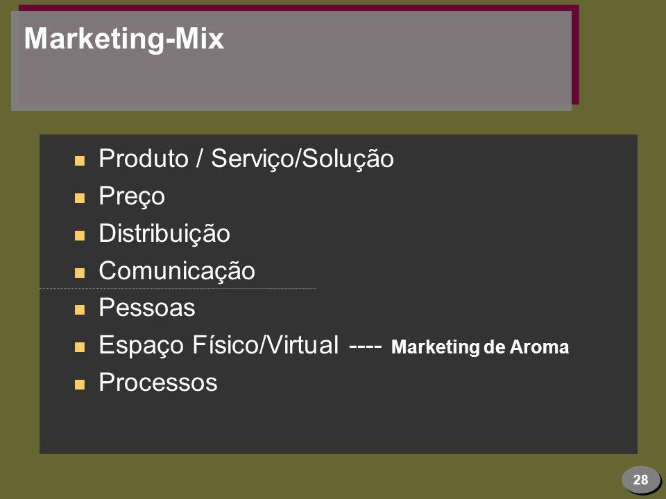 28 Marketing-Mix n Produto / Serviço/Solução n Preço n Distribuição n Comunicação n Pessoas n Espaço Físico/Virtual ---- Marketing de Aroma n Processo