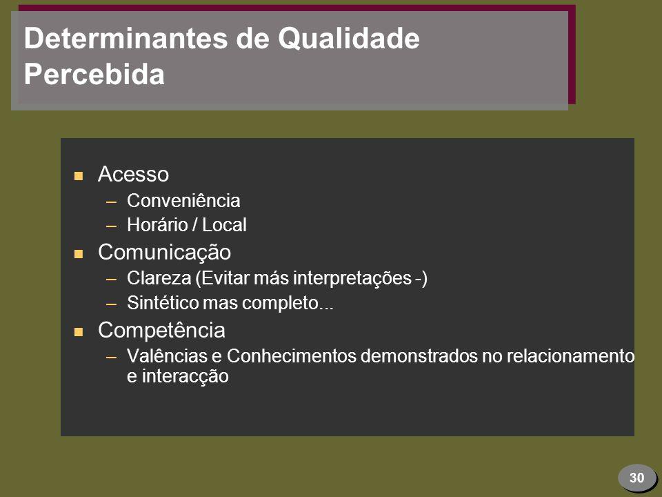 30 Determinantes de Qualidade Percebida n Acesso –Conveniência –Horário / Local n Comunicação –Clareza (Evitar más interpretações -) –Sintético mas co