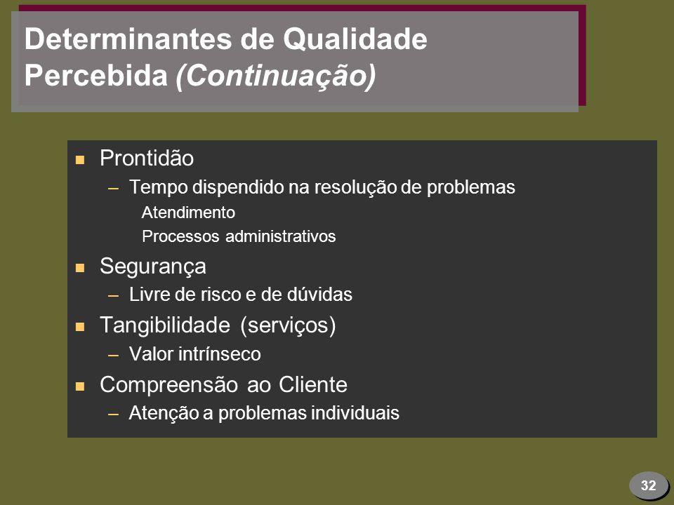 32 Determinantes de Qualidade Percebida (Continuação) n Prontidão –Tempo dispendido na resolução de problemas Atendimento Processos administrativos n